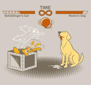 El Gato de Shrödinger y el Perro de Pavlov: duelo de titanes en la fauna científica.
